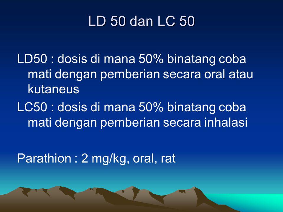 LD 50 dan LC 50 LD50 : dosis di mana 50% binatang coba mati dengan pemberian secara oral atau kutaneus.