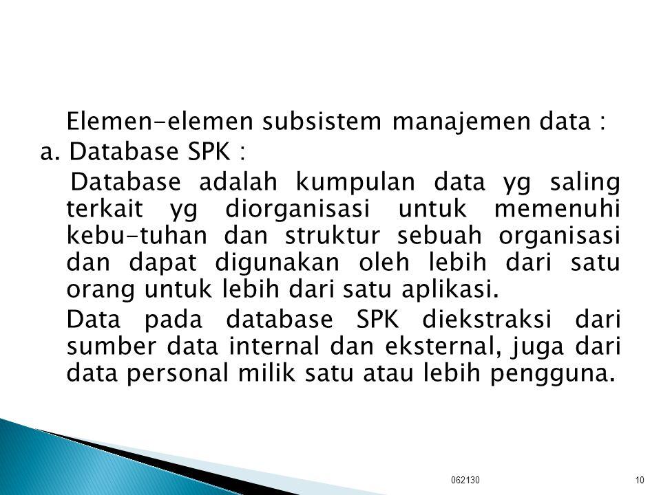 Elemen-elemen subsistem manajemen data : a