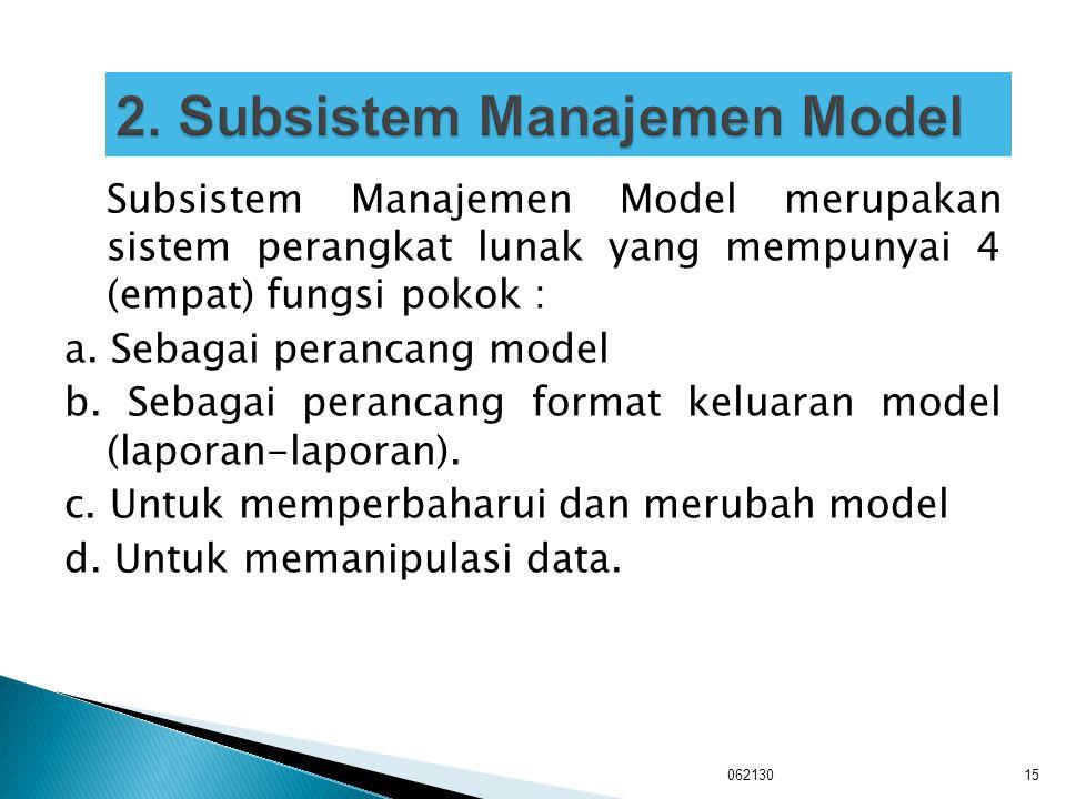 2. Subsistem Manajemen Model