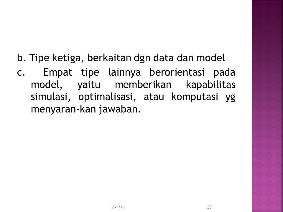 b. Tipe ketiga, berkaitan dgn data dan model c
