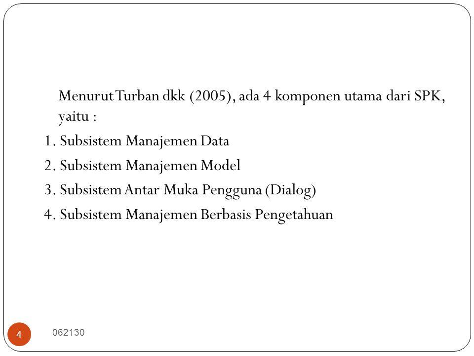 Menurut Turban dkk (2005), ada 4 komponen utama dari SPK, yaitu : 1
