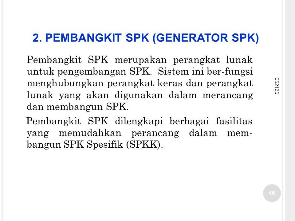 2. PEMBANGKIT SPK (GENERATOR SPK)