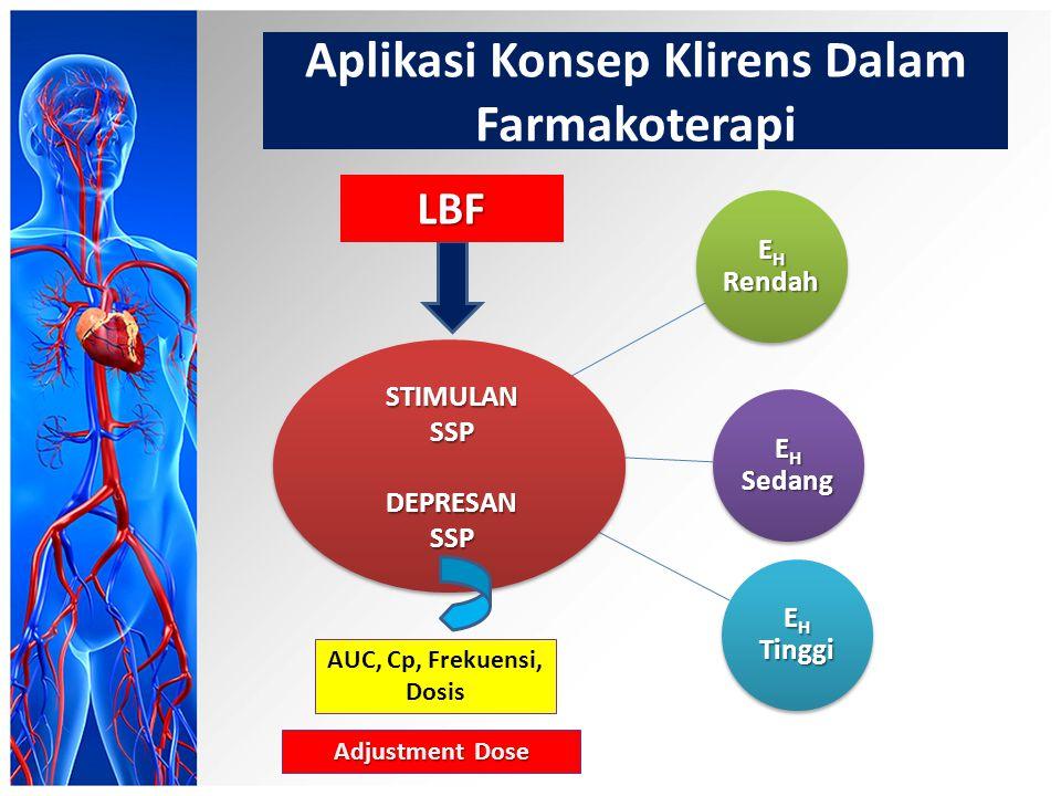 Aplikasi Konsep Klirens Dalam Farmakoterapi