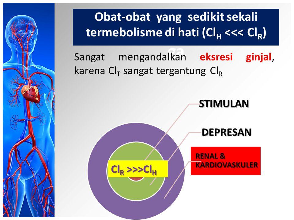 Obat-obat yang sedikit sekali termebolisme di hati (ClH <<< ClR) ga