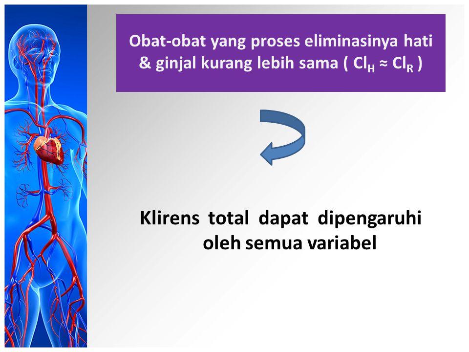 Klirens total dapat dipengaruhi oleh semua variabel