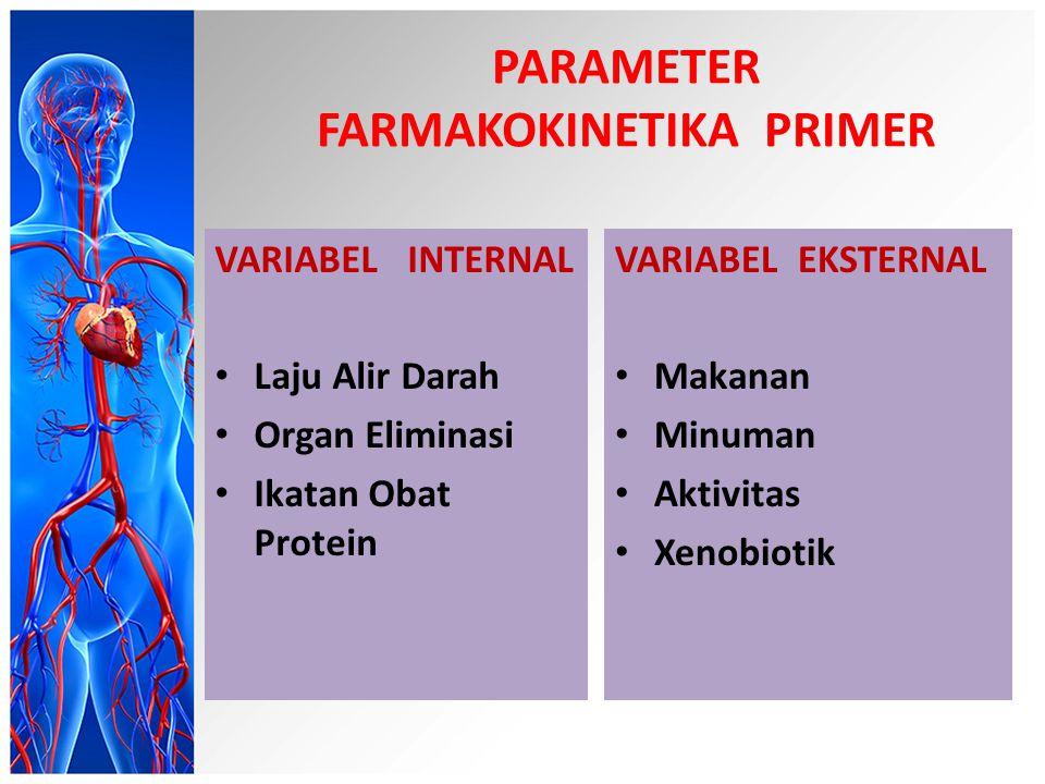 PARAMETER FARMAKOKINETIKA PRIMER