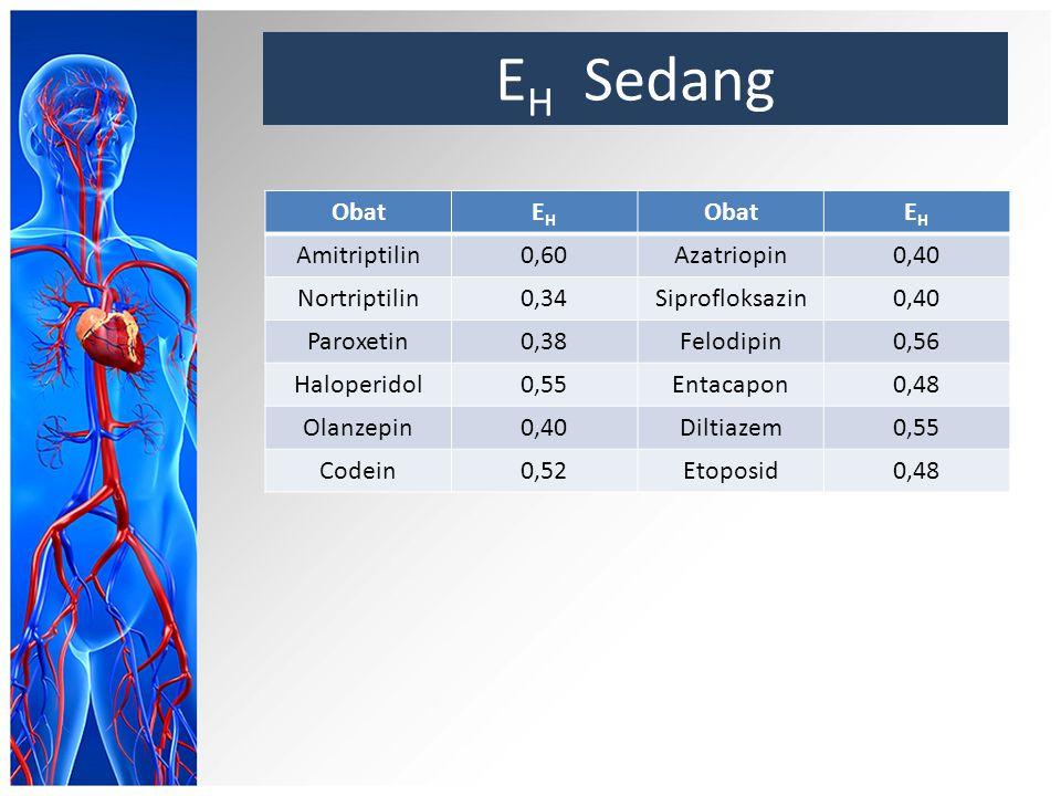 EH Sedang Obat EH Amitriptilin 0,60 Azatriopin 0,40 Nortriptilin 0,34