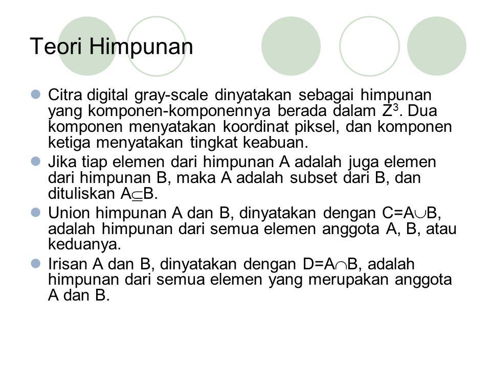 Teori Himpunan