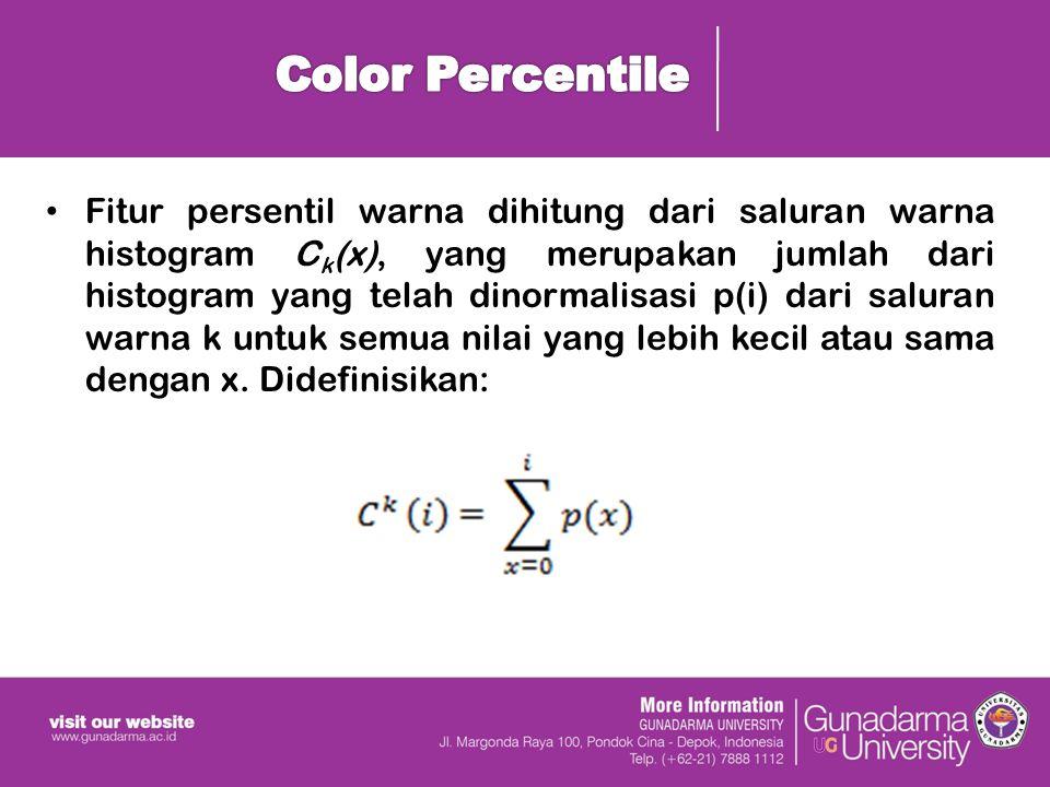 Color Percentile