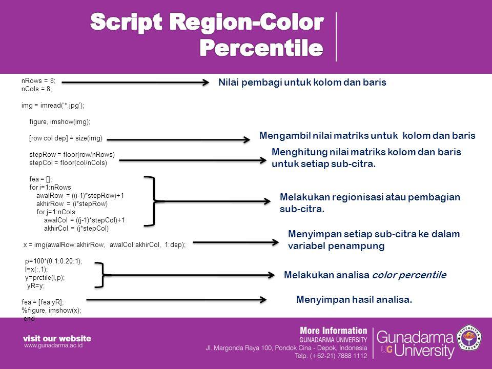 Script Region-Color Percentile
