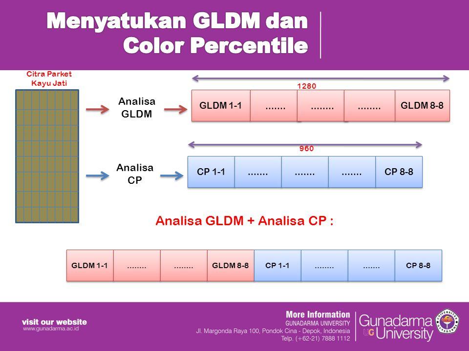Menyatukan GLDM dan Color Percentile