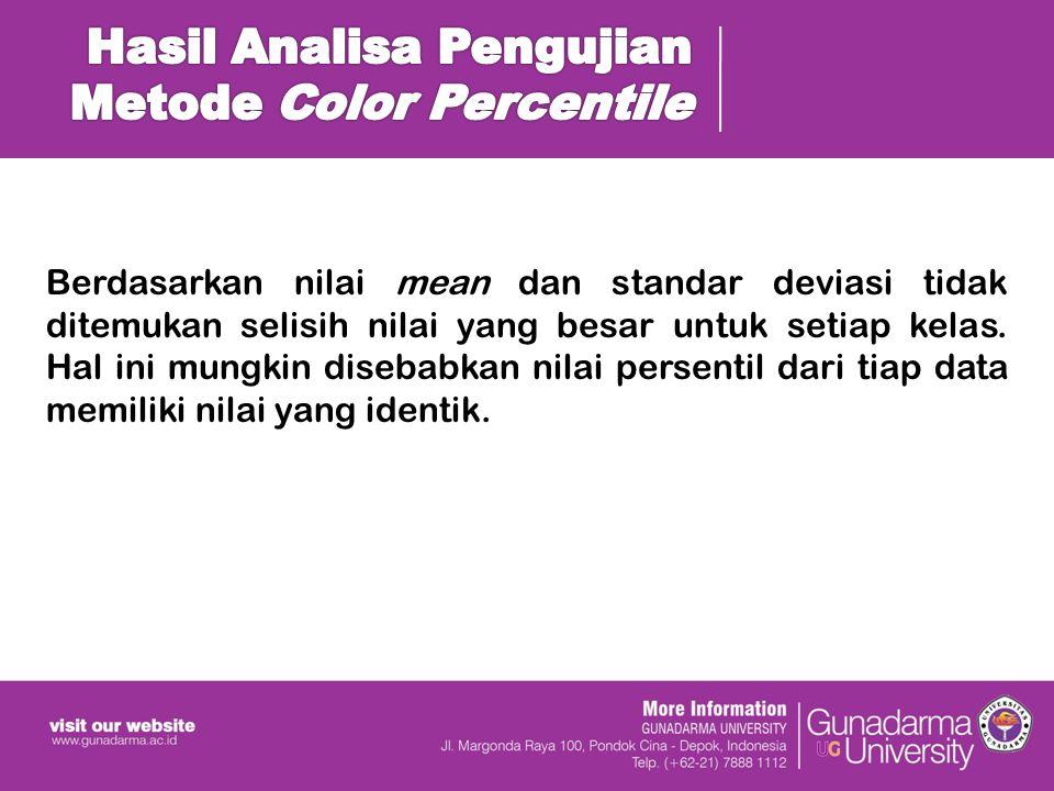 Hasil Analisa Pengujian Metode Color Percentile