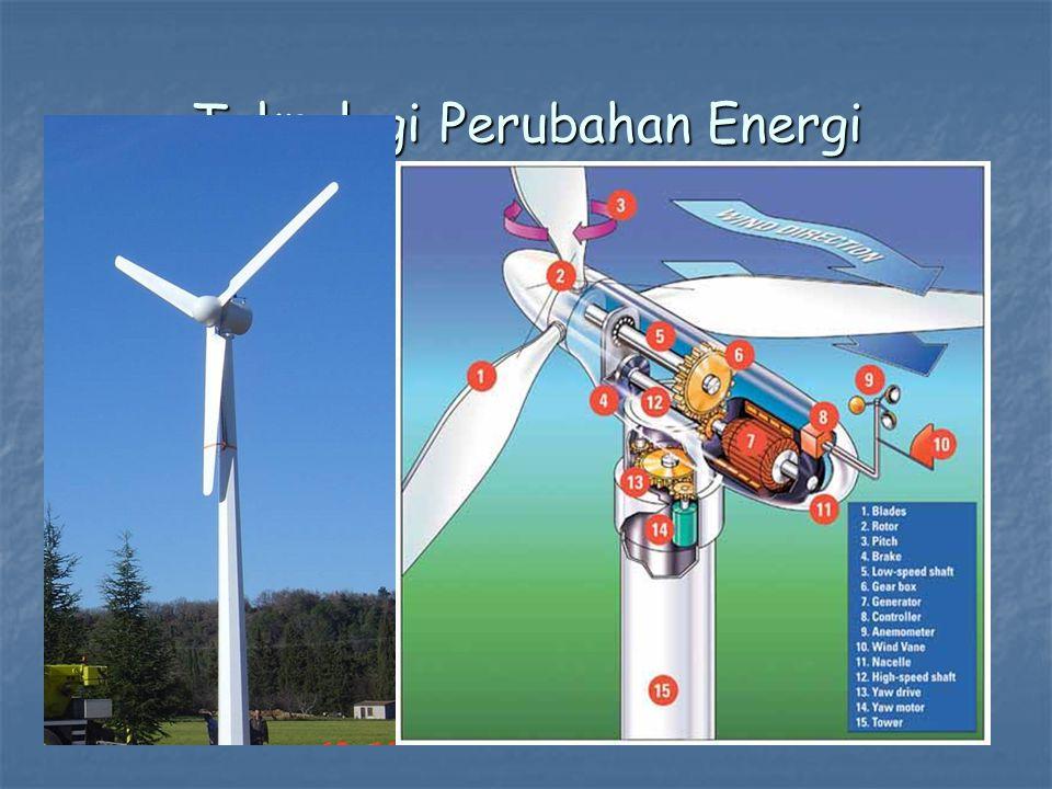 Teknologi Perubahan Energi