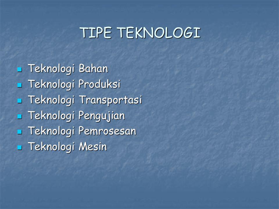 TIPE TEKNOLOGI Teknologi Bahan Teknologi Produksi