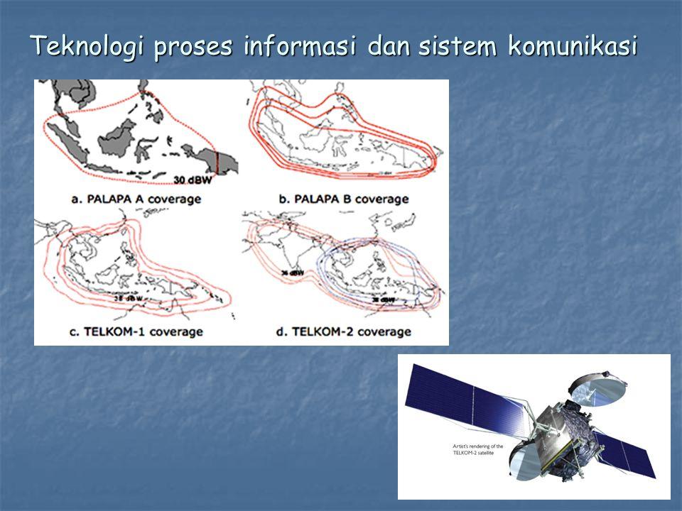 Teknologi proses informasi dan sistem komunikasi