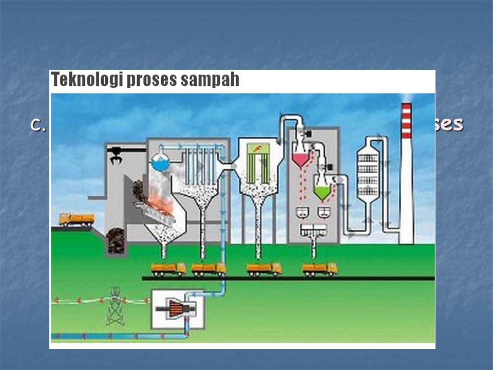 c. Teknologi yang terkandung dalam Proses
