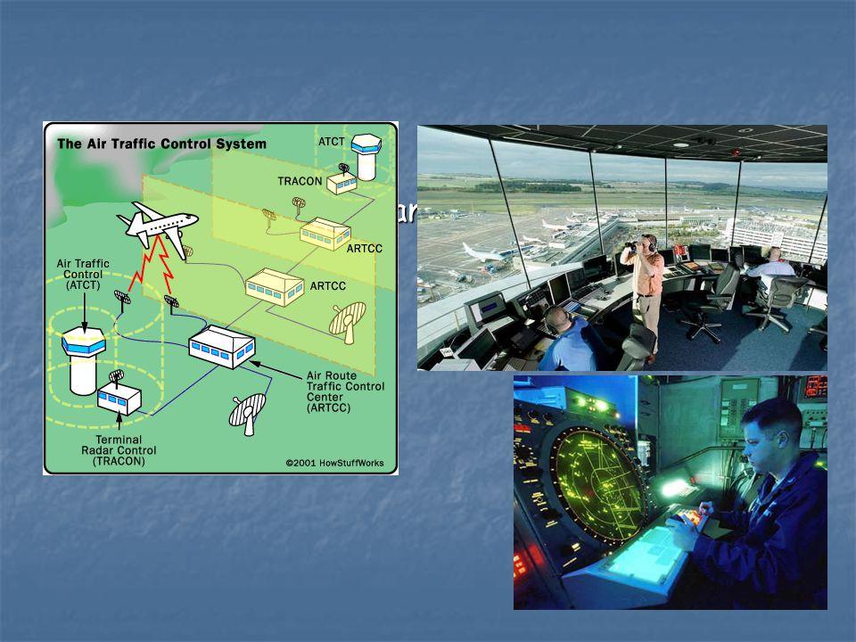 c. Teknologi yang terkandung dalam Operasi
