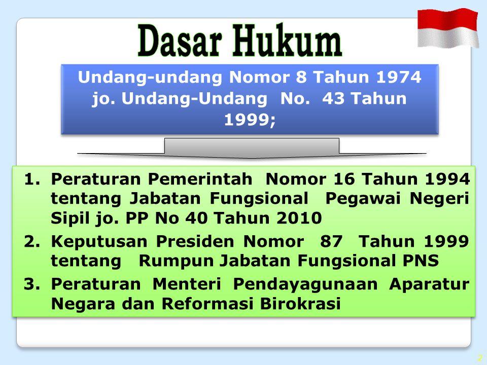 Undang-undang Nomor 8 Tahun 1974 jo. Undang-Undang No. 43 Tahun 1999;