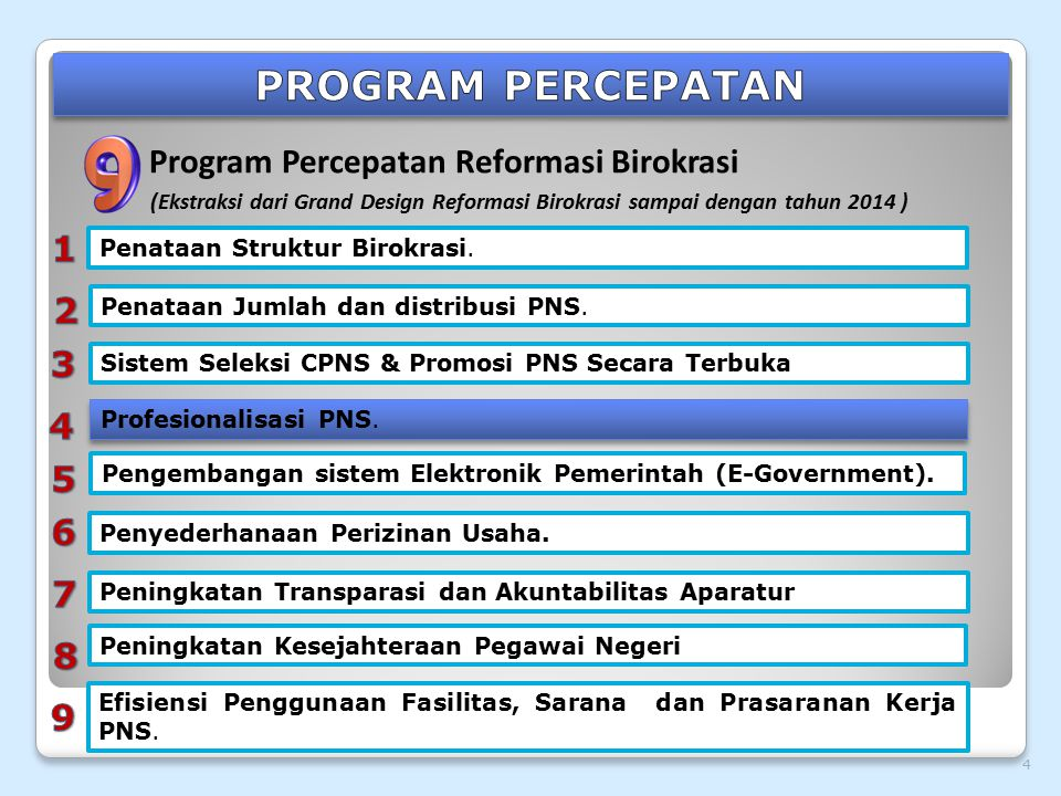Program percepatan Program Percepatan Reformasi Birokrasi 1 2 3 4 5 6