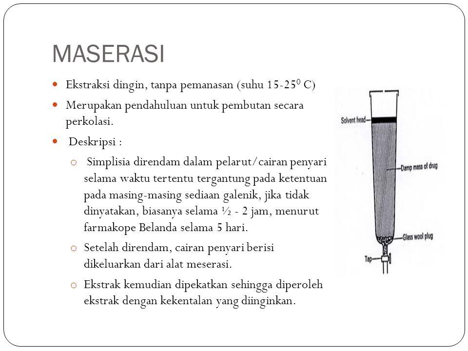 MASERASI Ekstraksi dingin, tanpa pemanasan (suhu 15-250 C)
