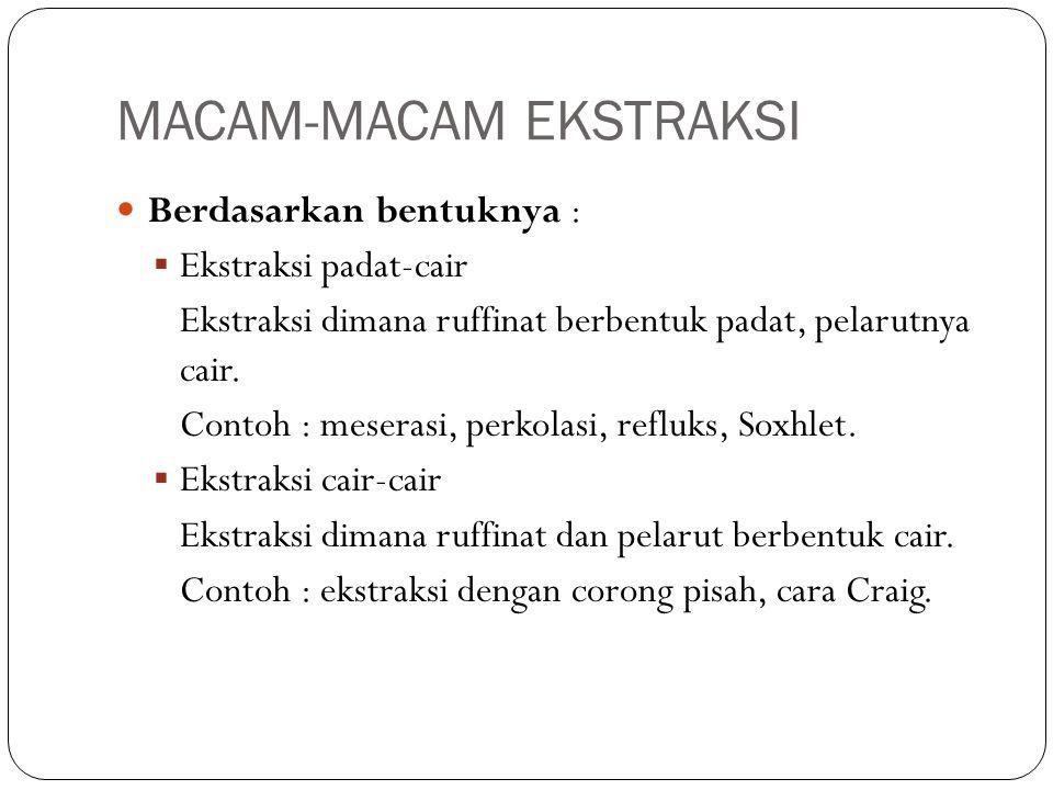 MACAM-MACAM EKSTRAKSI