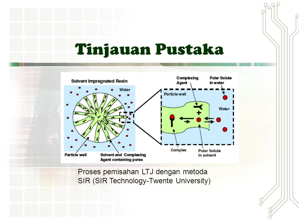Tinjauan Pustaka Proses pemisahan LTJ dengan metoda SIR (SIR Technology-Twente University)