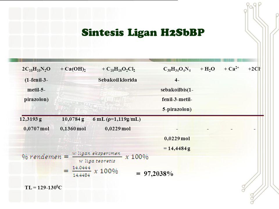 Sintesis Ligan H2SbBP 2C10H10N2O + Ca(OH)2 + C10H16O2Cl2 C30H34O4N4
