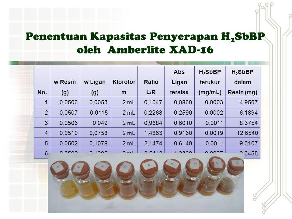 Penentuan Kapasitas Penyerapan H2SbBP oleh Amberlite XAD-16