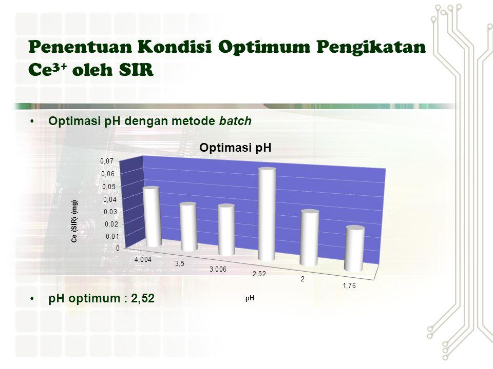 Penentuan Kondisi Optimum Pengikatan Ce3+ oleh SIR