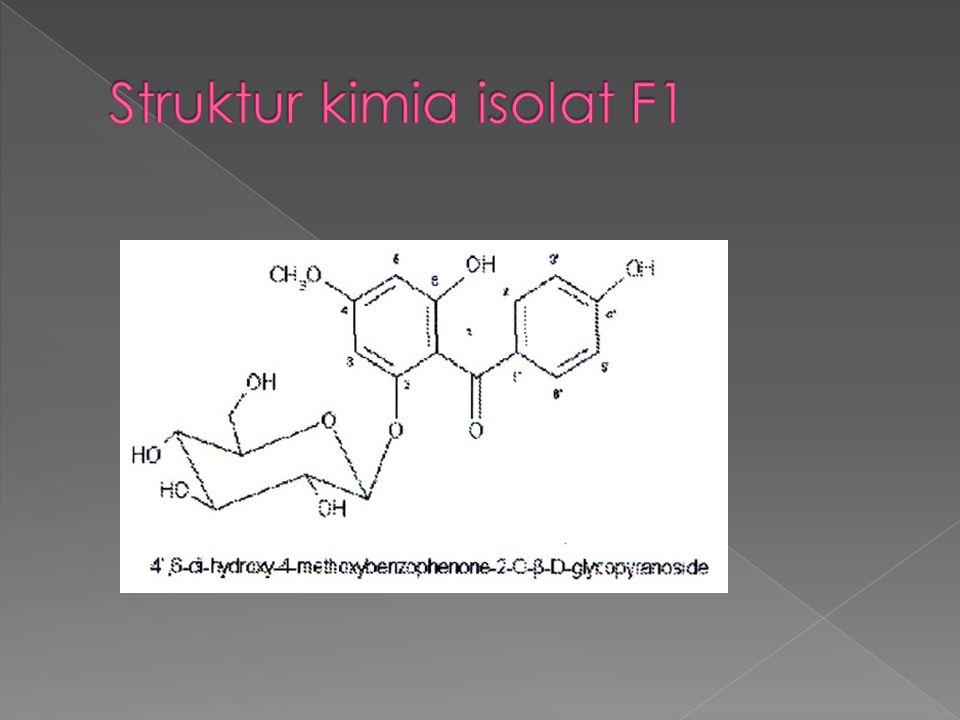 Struktur kimia isolat F1