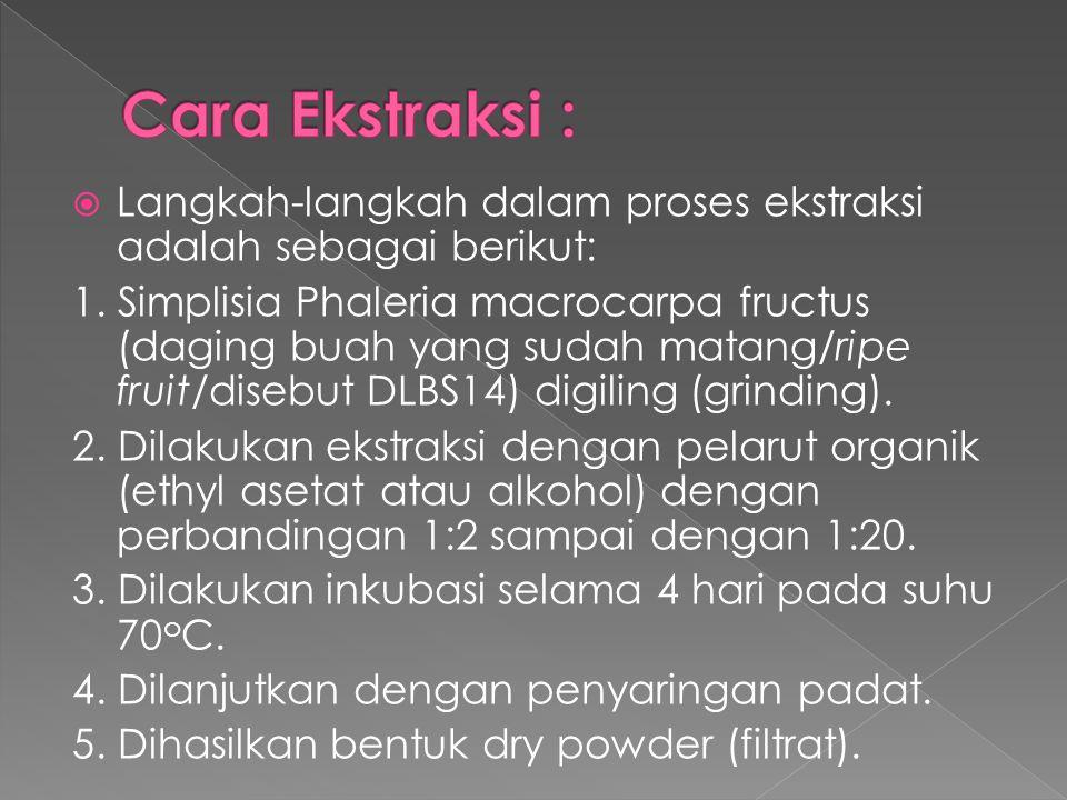 Cara Ekstraksi : Langkah-langkah dalam proses ekstraksi adalah sebagai berikut: