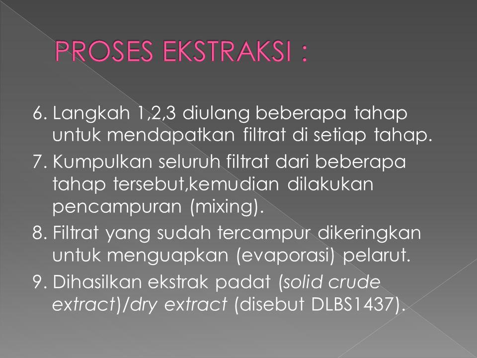 PROSES EKSTRAKSI : 6. Langkah 1,2,3 diulang beberapa tahap untuk mendapatkan filtrat di setiap tahap.