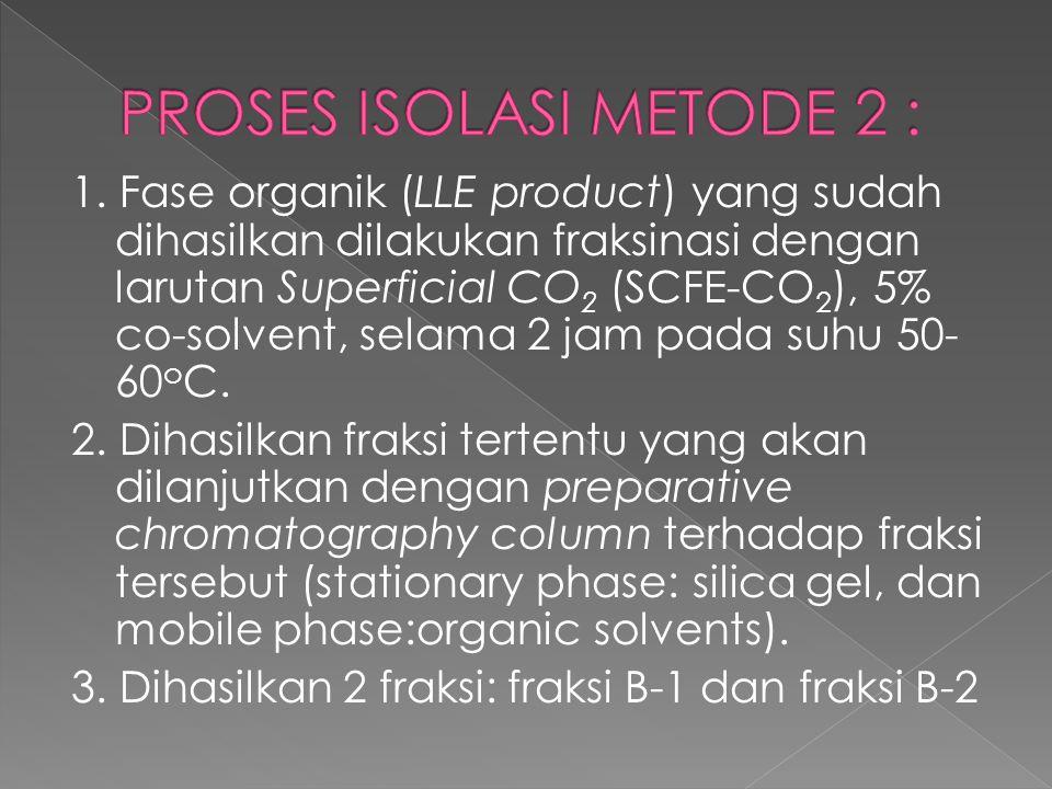 PROSES ISOLASI METODE 2 :