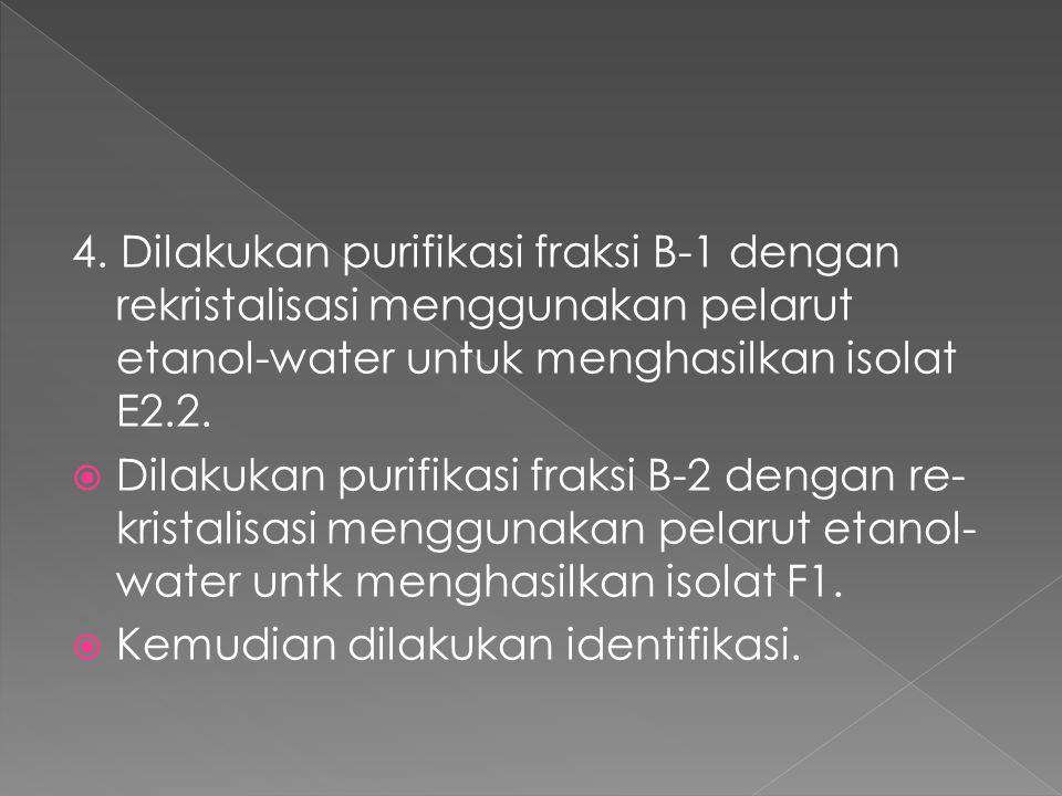 4. Dilakukan purifikasi fraksi B-1 dengan rekristalisasi menggunakan pelarut etanol-water untuk menghasilkan isolat E2.2.