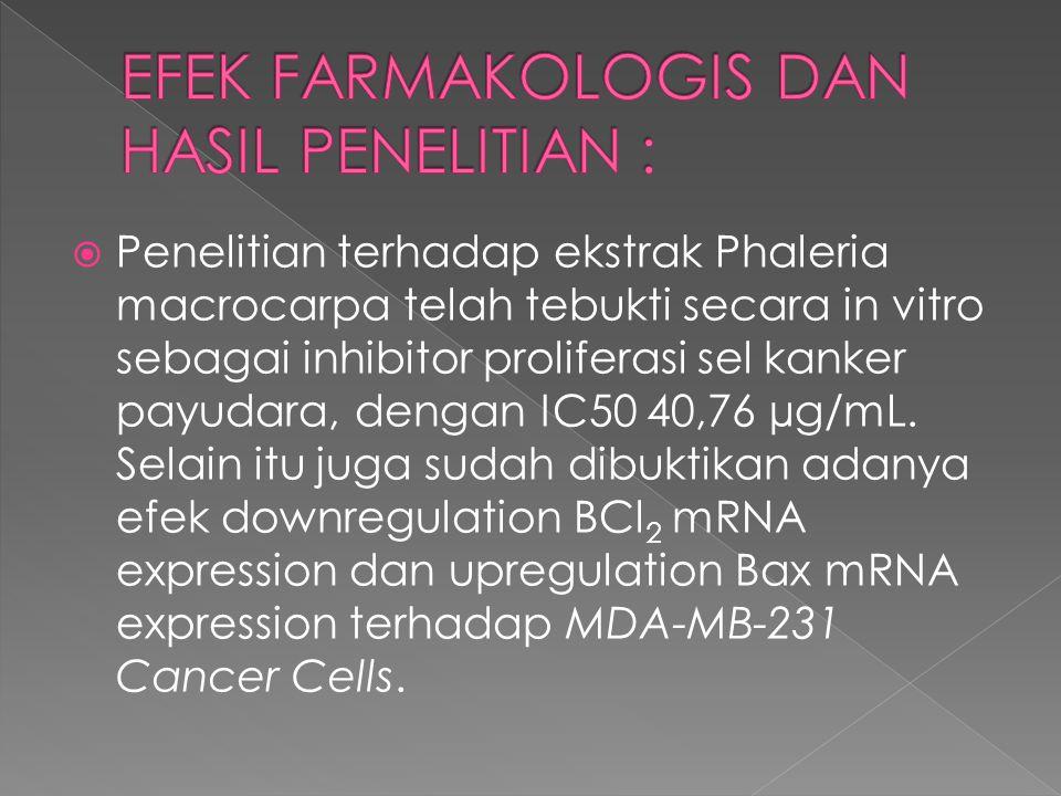 EFEK FARMAKOLOGIS DAN HASIL PENELITIAN :