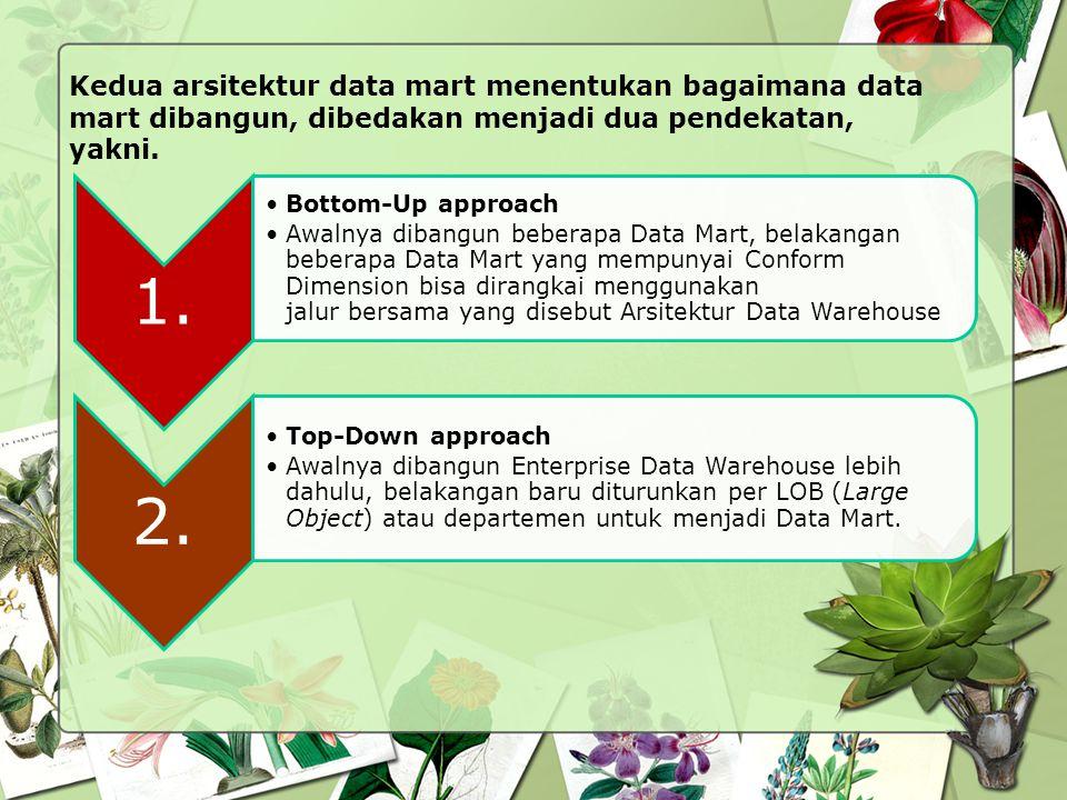 Kedua arsitektur data mart menentukan bagaimana data mart dibangun, dibedakan menjadi dua pendekatan, yakni.