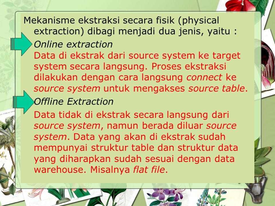 Mekanisme ekstraksi secara fisik (physical extraction) dibagi menjadi dua jenis, yaitu :