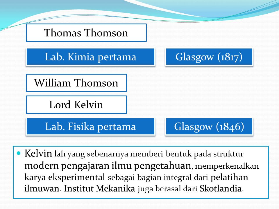 Thomas Thomson Lab. Kimia pertama Glasgow (1817) William Thomson