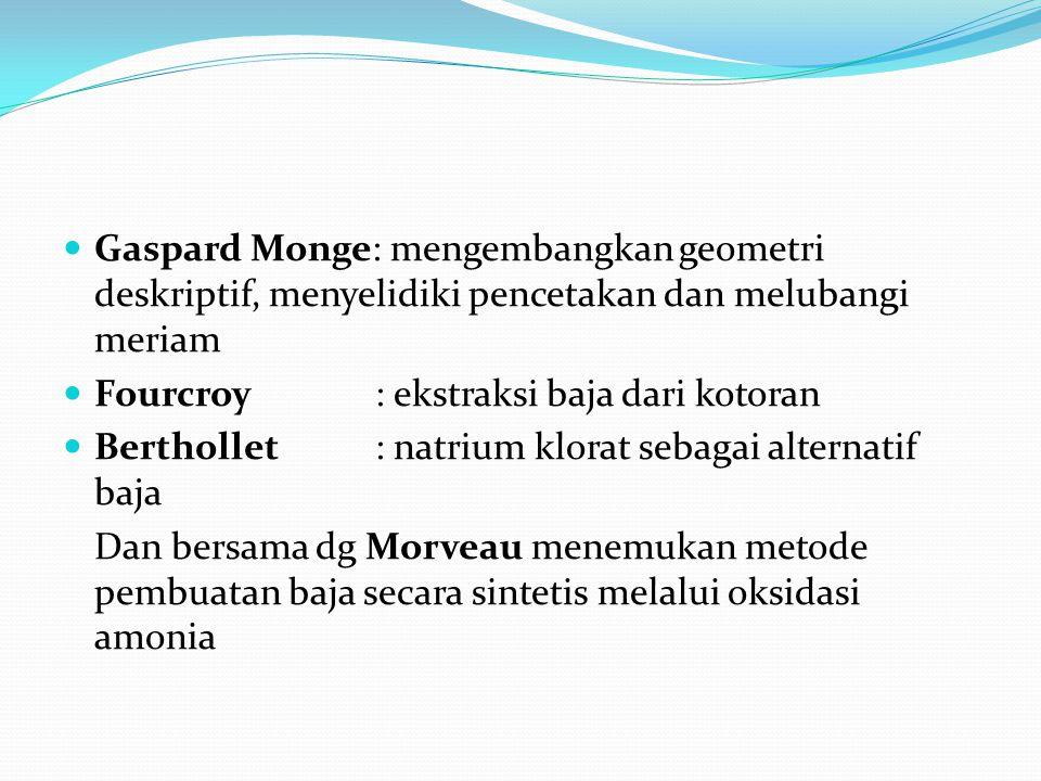 Gaspard Monge: mengembangkan geometri deskriptif, menyelidiki pencetakan dan melubangi meriam