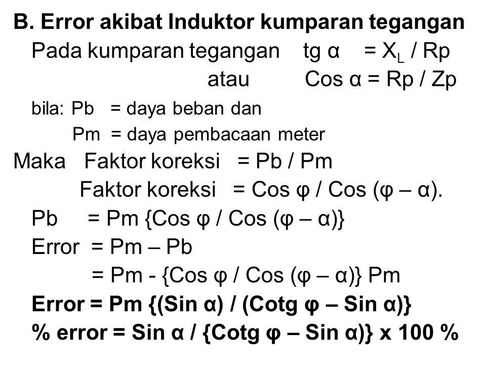 B. Error akibat Induktor kumparan tegangan