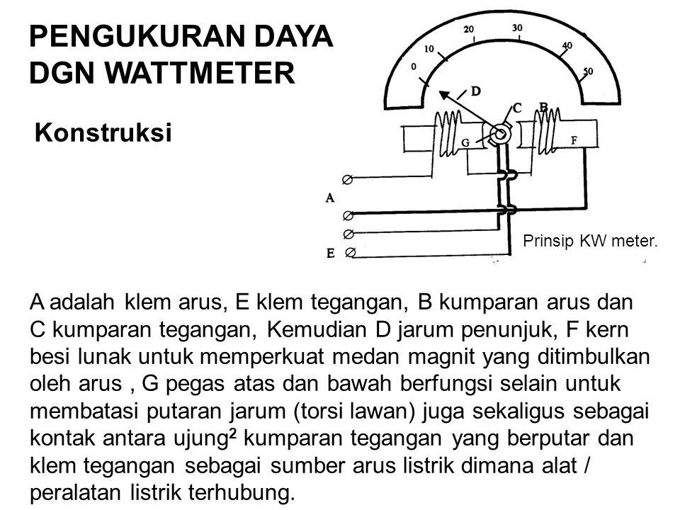 PENGUKURAN DAYA DGN WATTMETER Konstruksi