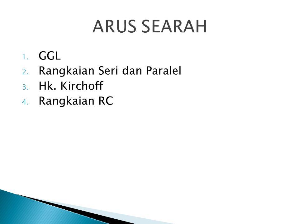 ARUS SEARAH GGL Rangkaian Seri dan Paralel Hk. Kirchoff Rangkaian RC