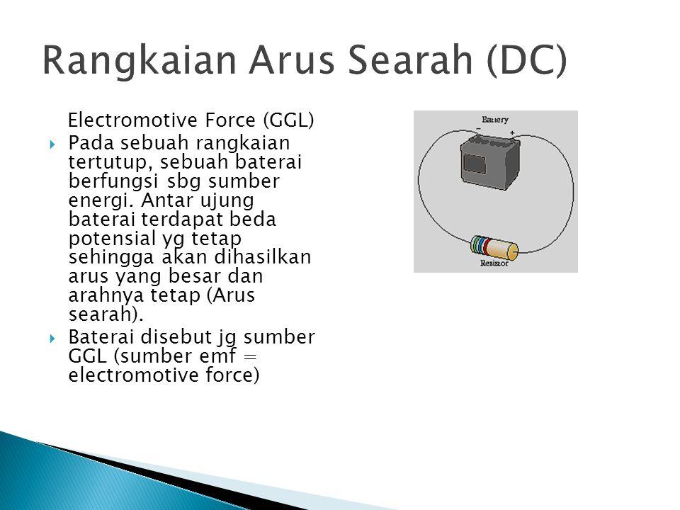 Rangkaian Arus Searah (DC)