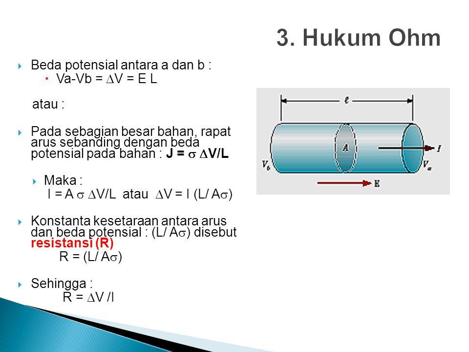 3. Hukum Ohm Beda potensial antara a dan b : Va-Vb = V = E L atau :