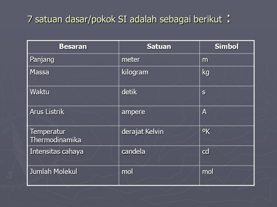 7 satuan dasar/pokok SI adalah sebagai berikut :