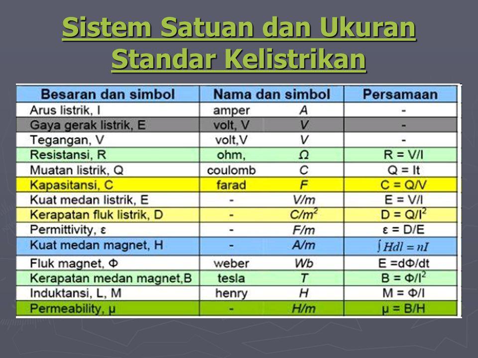 Sistem Satuan dan Ukuran Standar Kelistrikan