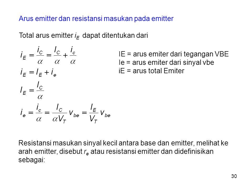 Arus emitter dan resistansi masukan pada emitter