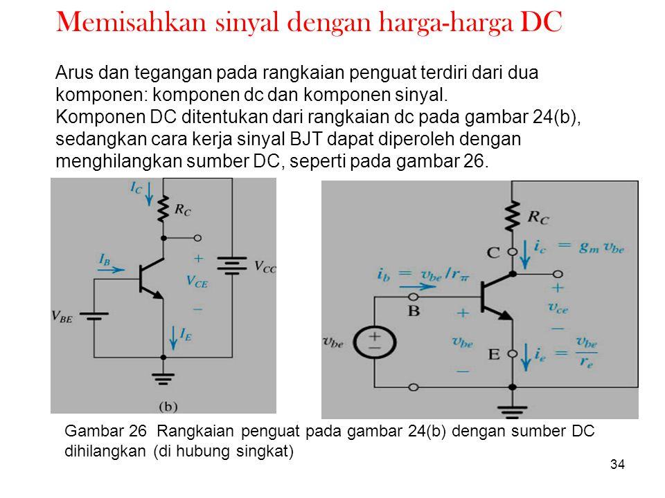 Memisahkan sinyal dengan harga-harga DC
