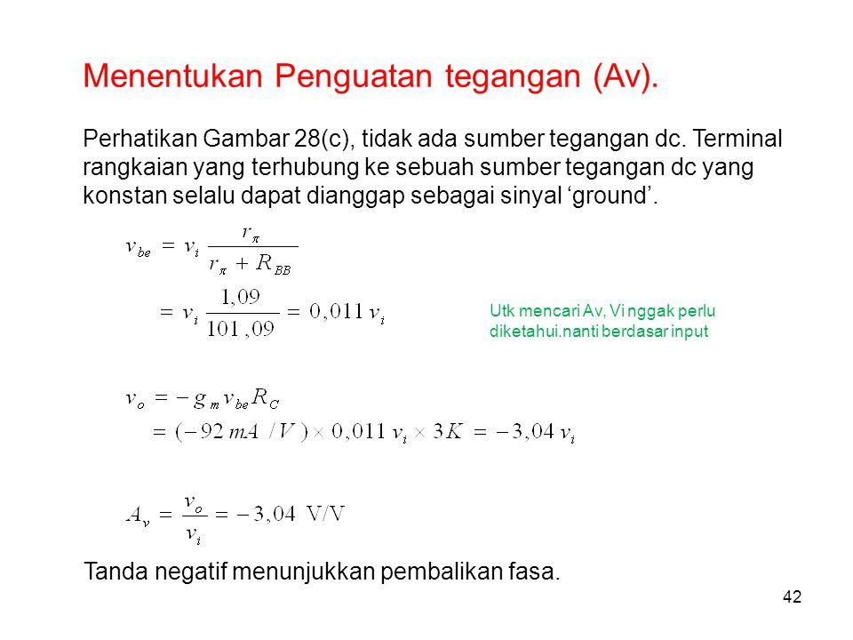 Menentukan Penguatan tegangan (Av).