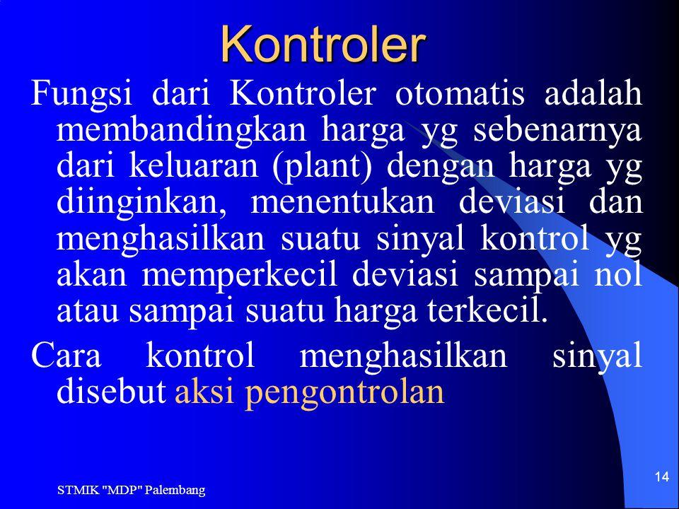 Kontroler